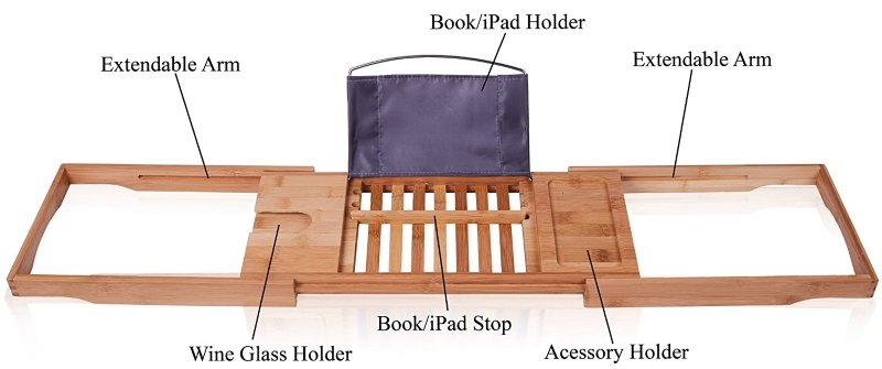 bath caddy diagram
