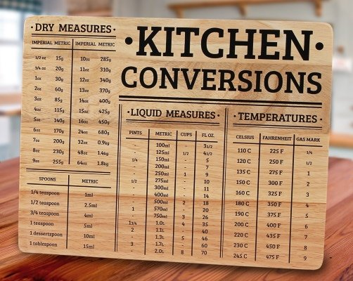kitichen conversion chart chopping board