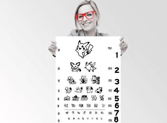 Pokémon Eye Chart
